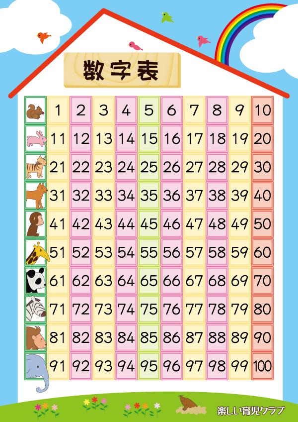 この数字表は普通の数字表とは ... : 幼児教育 プリント : プリント